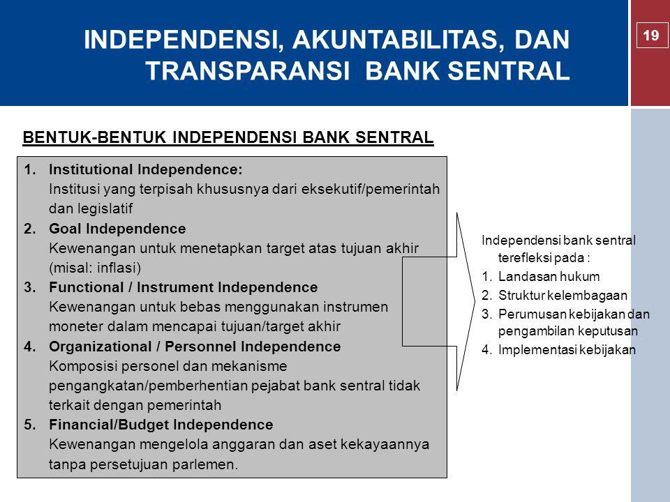 INDEPENDENSI, AKUNTABILITAS, DAN TRANSPARANSI BANK SENTRAL 19 BENTUK-BENTUK INDEPENDENSI BANK SENTRAL  Institutional Independence: Institusi yang terpisah khususnya dari eksekutif/pemerintah dan legislatif  Goal Independence Kewenangan untuk menetapkan target atas tujuan akhir (misal: inflasi) 3.Functional / Instrument Independence Kewenangan untuk bebas menggunakan instrumen moneter dalam mencapai tujuan/target akhir 4.Organizational / Personnel Independence Komposisi personel dan mekanisme pengangkatan/pemberhentian pejabat bank sentral tidak terkait dengan pemerintah 5.Financial/Budget Independence Kewenangan mengelola anggaran dan aset kekayaannya tanpa persetujuan parlemen.