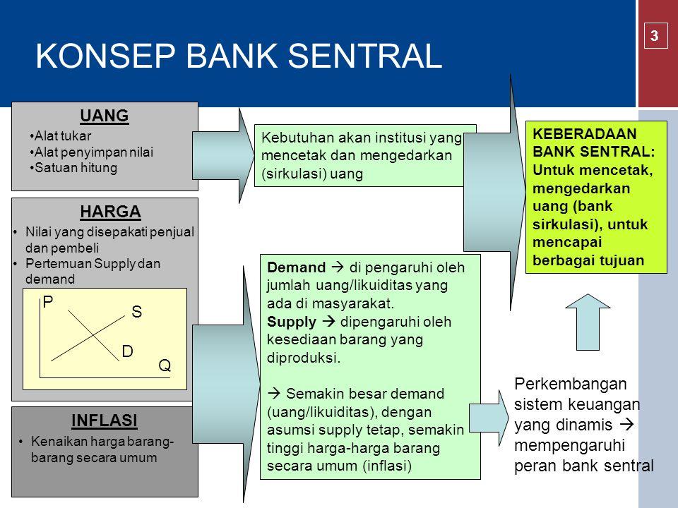 INDEPENDENSI, AKUNTABILITAS, DAN TRANSPARANSI BANK SENTRAL 14 Pengertian: bebas dari pengaruh, instruksi/pengarahan, atau kontrol dari pihak lain.