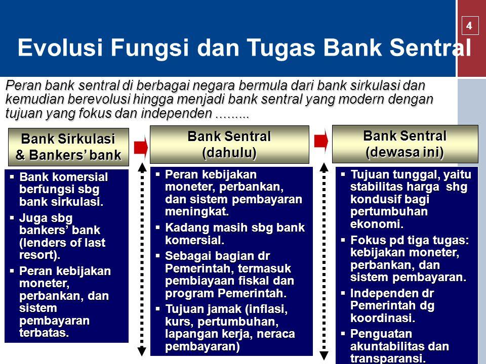 Pelaksanaan Tugas Bank Sentral di Beberapa Negara 5