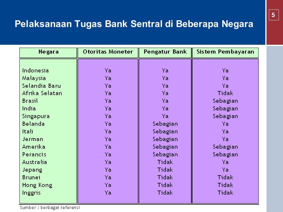 Kerangka Kerja Kebijakan Moneter – Bank Indonesia: ITF - A Framework, Not A Rule OPERASI MONETER RESPON KEBIJAKAN INDIKATOR KEBIJAKAN SASARAN AKHIR SASARAN INFLASI Social welfare Optimal: Inflation- output tradeoff Pengaruh ekspektasi OUTPUT GROWTH PRAKIRAAN INFLASI BI RATE Instrumen Moneter Determinan inflasi Keterkaitan antar variabel ekonomi Transmisi moneter Model, riset, statistik, expert opinion, judgement KREDIBILITAS KEBIJAKAN Liquidity management Instrumen: SBI, FTO, dll.