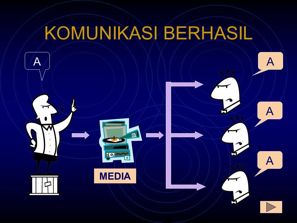 KOMUNIKASI BERHASIL AAAA MEDIA