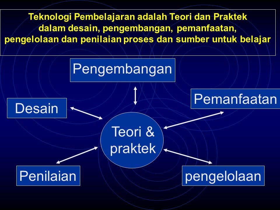 Teori & praktek Teknologi Pembelajaran adalah Teori dan Praktek dalam desain, pengembangan, pemanfaatan, pengelolaan dan penilaian proses dan sumber untuk belajar pengelolaan Pengembangan Pemanfaatan Penilaian Desain