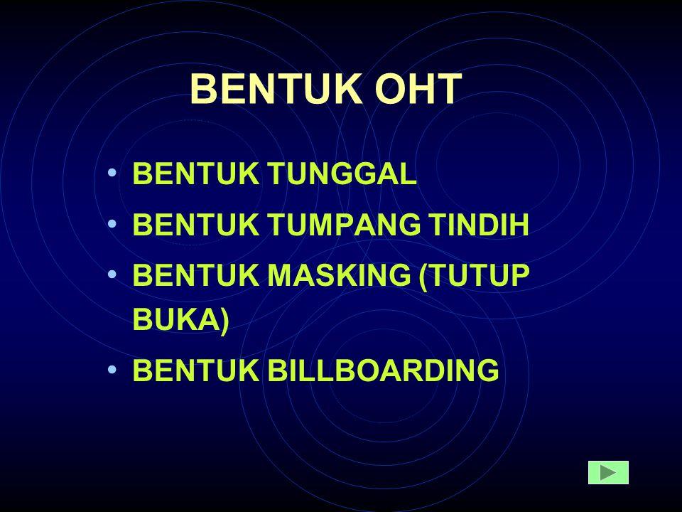 BENTUK OHT BENTUK TUNGGAL BENTUK TUMPANG TINDIH BENTUK MASKING (TUTUP BUKA) BENTUK BILLBOARDING