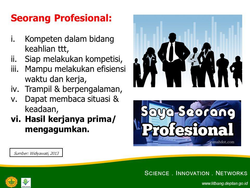 Seorang Profesional: i.Kompeten dalam bidang keahlian ttt, ii.Siap melakukan kompetisi, iii.Mampu melakukan efisiensi waktu dan kerja, iv.Trampil & be