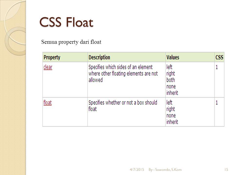 CSS Float Semua property dari float 4/7/2015By : Suwondo, S.Kom15