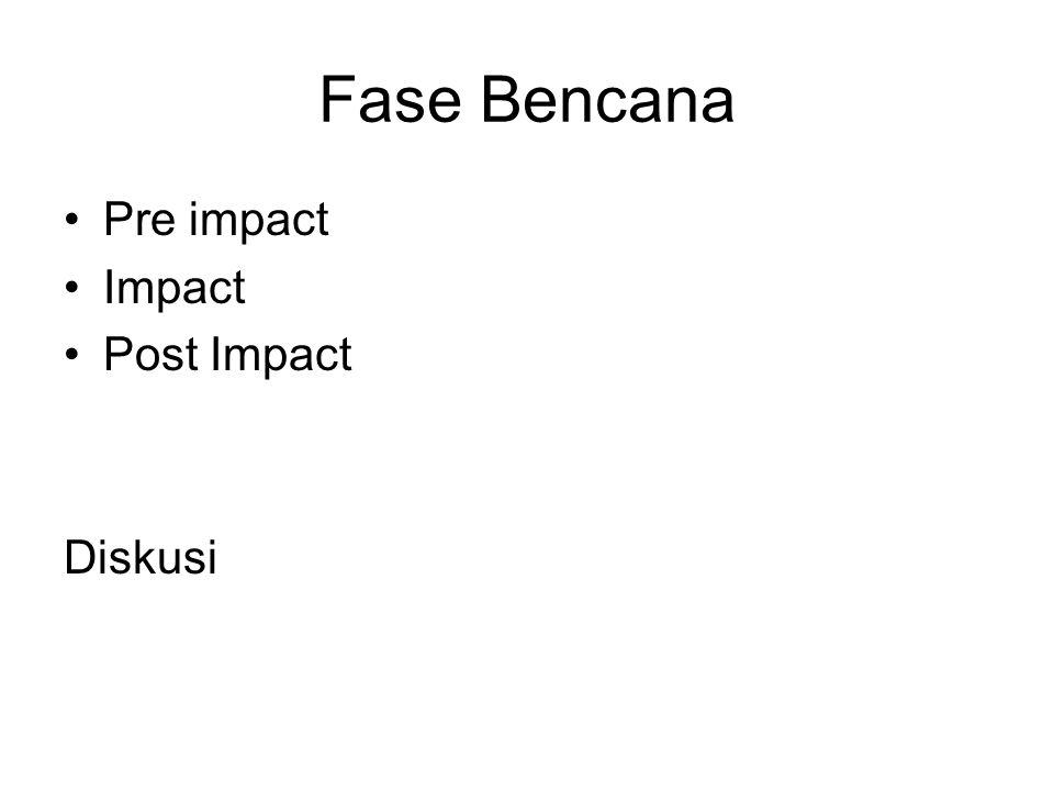 Fase Bencana Pre impact Impact Post Impact Diskusi