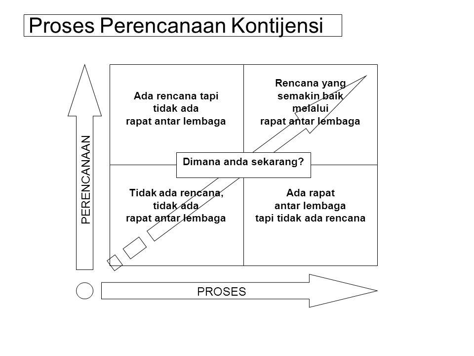 Proses Perencanaan Kontijensi PERENCANAAN PROSES Ada rencana tapi tidak ada rapat antar lembaga Rencana yang semakin baik melalui rapat antar lembaga