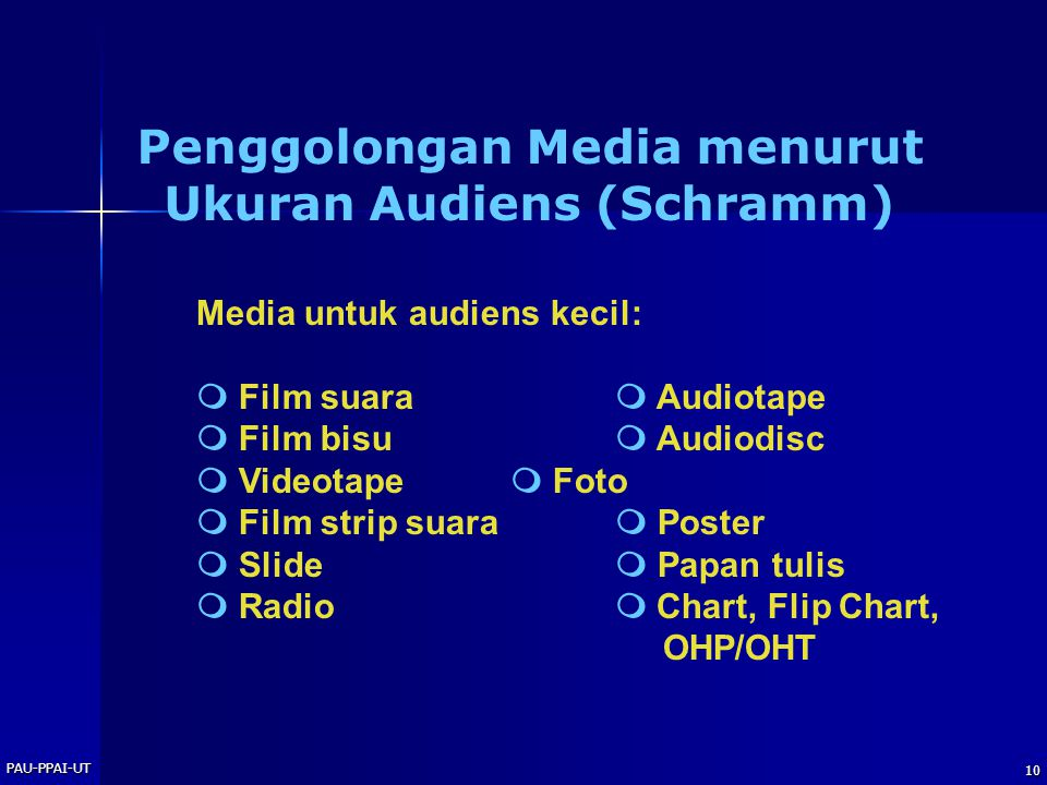 PAU-PPAI-UT 10 Media untuk audiens kecil:  Film suara  Audiotape  Film bisu  Audiodisc  Videotape  Foto  Film strip suara  Poster  Slide  Papan tulis  Radio  Chart, Flip Chart, OHP/OHT Penggolongan Media menurut Ukuran Audiens (Schramm)