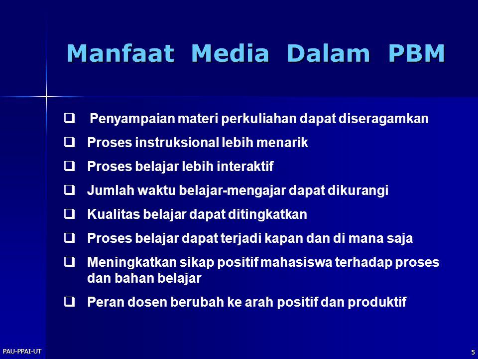 PAU-PPAI-UT 6 PROSES KOMUNIKASI Sumber Informasi Penerima Informasi Media Informasi Penerima Informasi Sumber Informasi