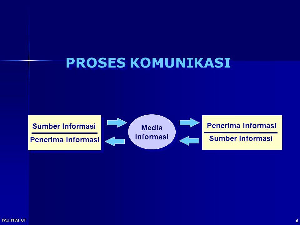 PAU-PPAI-UT 7 Metode Instruksional Sumber Informasi Penerima Informasi Media Informasi Penerima Informasi Sumber Informasi Metode Instruksional PROSES KOMUNIKASI DALAM PEMBELAJARAN