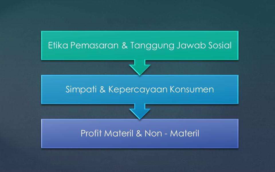 Profit Materil & Non - Materil Simpati & Kepercayaan Konsumen Etika Pemasaran & Tanggung Jawab Sosial
