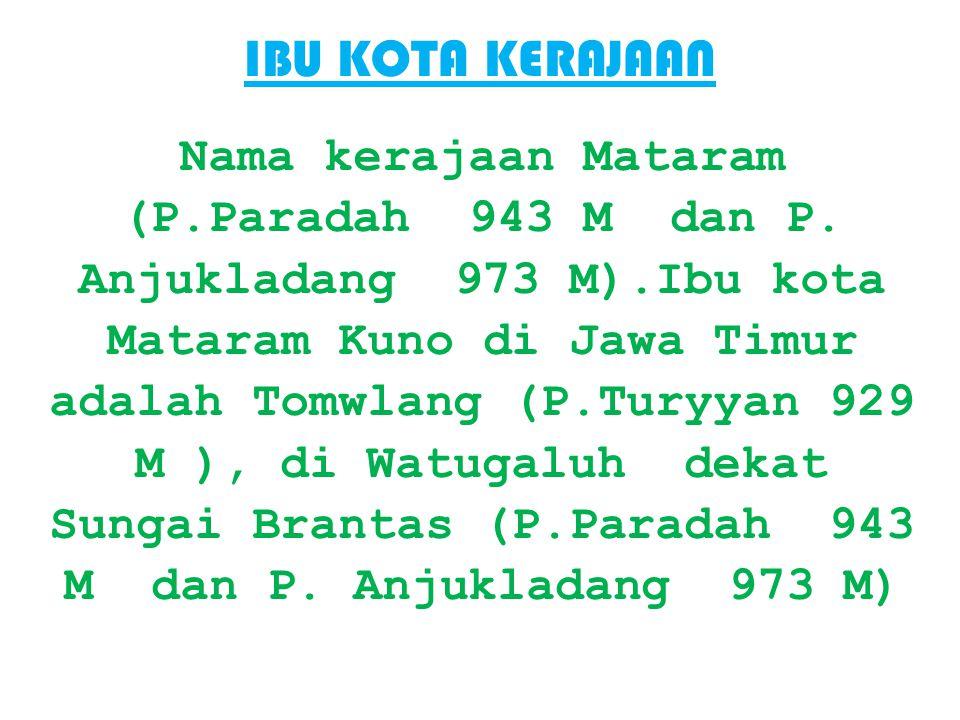 IBU KOTA KERAJAAN Nama kerajaan Mataram (P.Paradah 943 M dan P. Anjukladang 973 M).Ibu kota Mataram Kuno di Jawa Timur adalah Tomwlang (P.Turyyan 929
