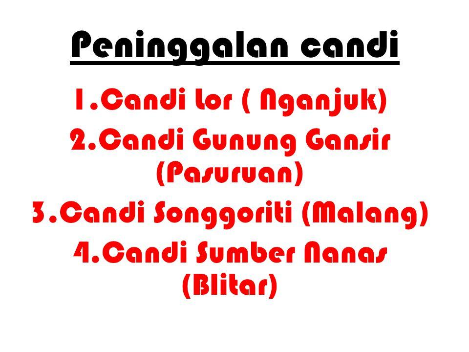 Pengganti Pu Sendok Gunapriadharmptani + Udayana (raja Bali) Mpu Sindok (929-947) + Pu Kbi Sri Isanatunggawijaya + Lokapala Sri Makutawannaswardana Erlangga Dharmawangsa Puteri