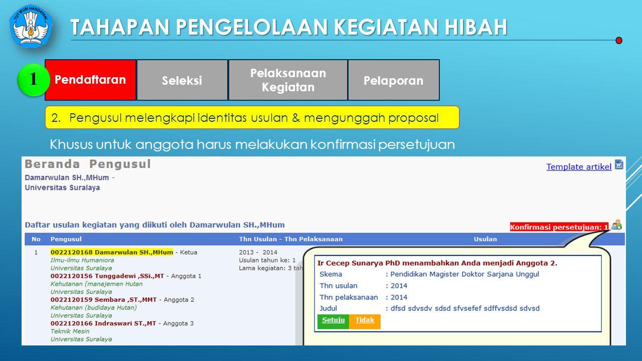 TAHAPAN PENGELOLAAN KEGIATAN HIBAH 2.Pengusul melengkapi identitas usulan & mengunggah proposal Pendaftaran 1 Seleksi Pelaksanaan Kegiatan Pelaporan K