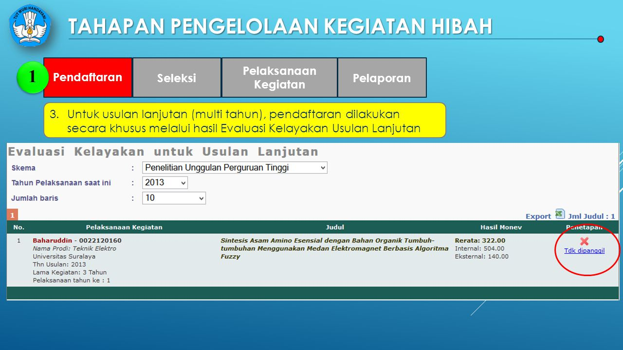 TAHAPAN PENGELOLAAN KEGIATAN HIBAH 3.Untuk usulan lanjutan (multi tahun), pendaftaran dilakukan secara khusus melalui hasil Evaluasi Kelayakan Usulan Lanjutan Pendaftaran 1 Seleksi Pelaksanaan Kegiatan Pelaporan