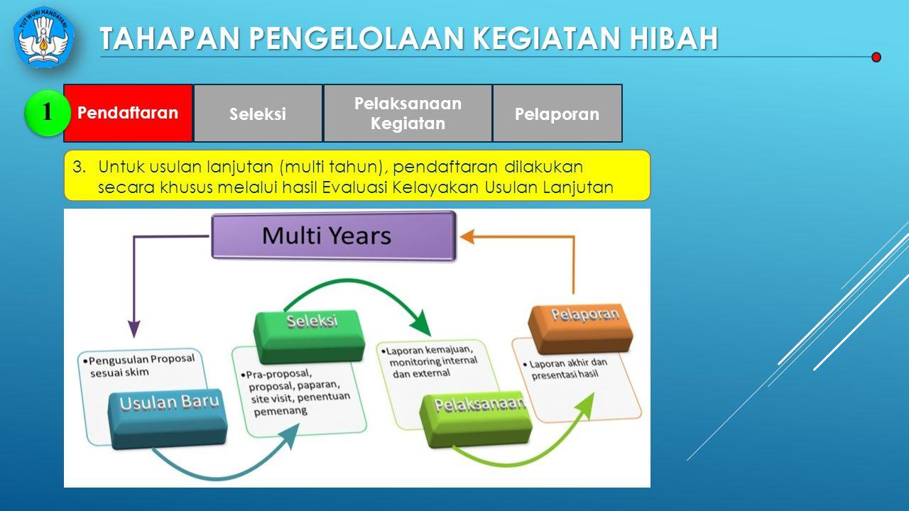 TAHAPAN PENGELOLAAN KEGIATAN HIBAH 3.Untuk usulan lanjutan (multi tahun), pendaftaran dilakukan secara khusus melalui hasil Evaluasi Kelayakan Usulan