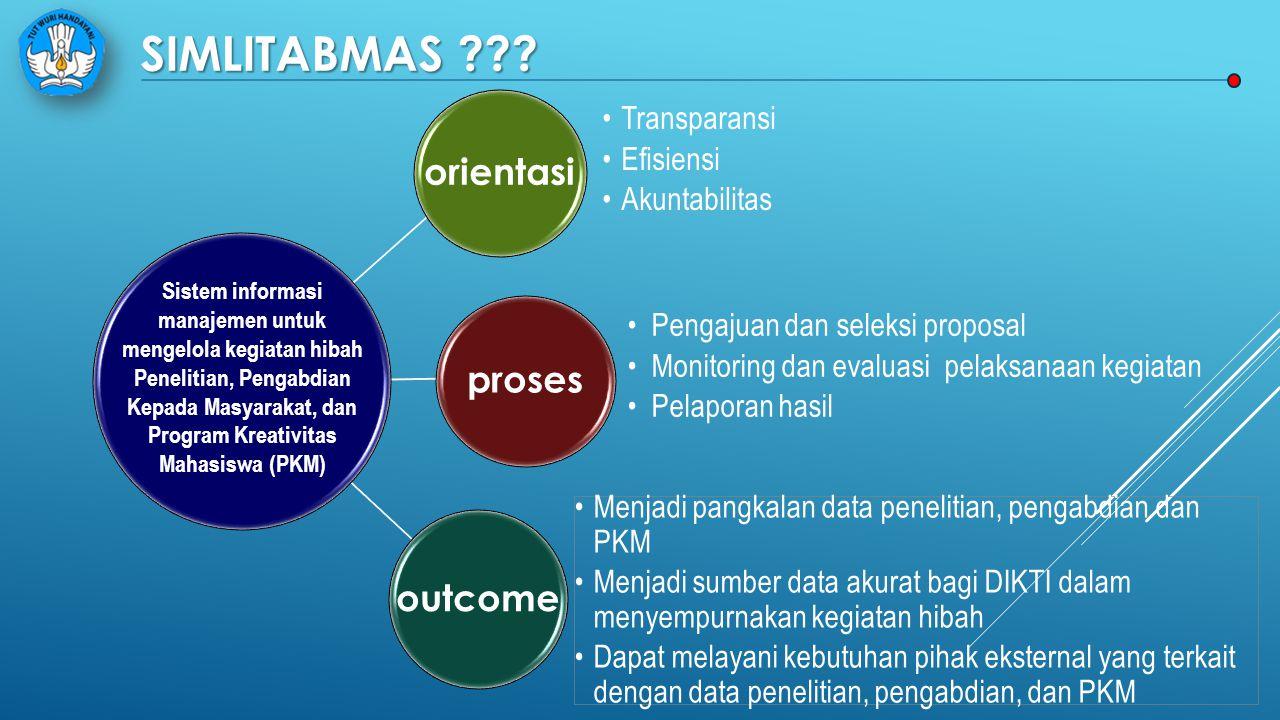 SIMLITABMAS ??? orientasi Transparansi Efisiensi Akuntabilitas proses Pengajuan dan seleksi proposal Monitoring dan evaluasi pelaksanaan kegiatan Pela