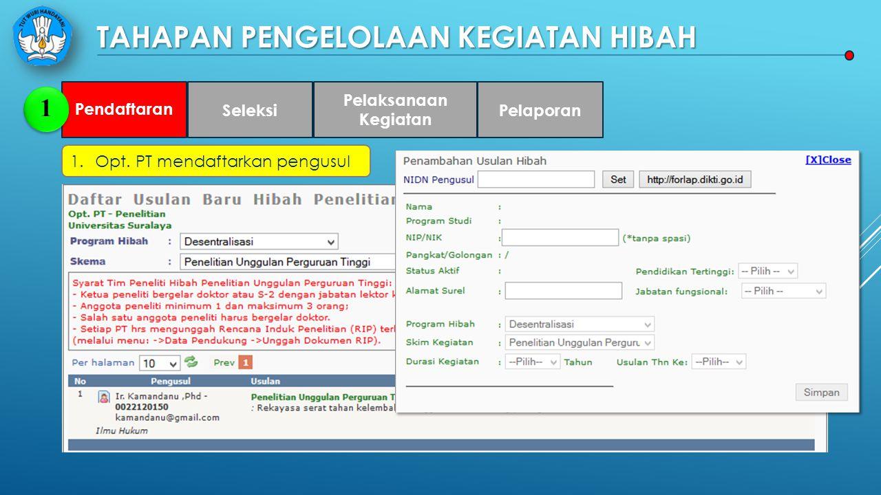 1.Opt. PT mendaftarkan pengusul TAHAPAN PENGELOLAAN KEGIATAN HIBAH Pendaftaran 1 Seleksi Pelaksanaan Kegiatan Pelaporan