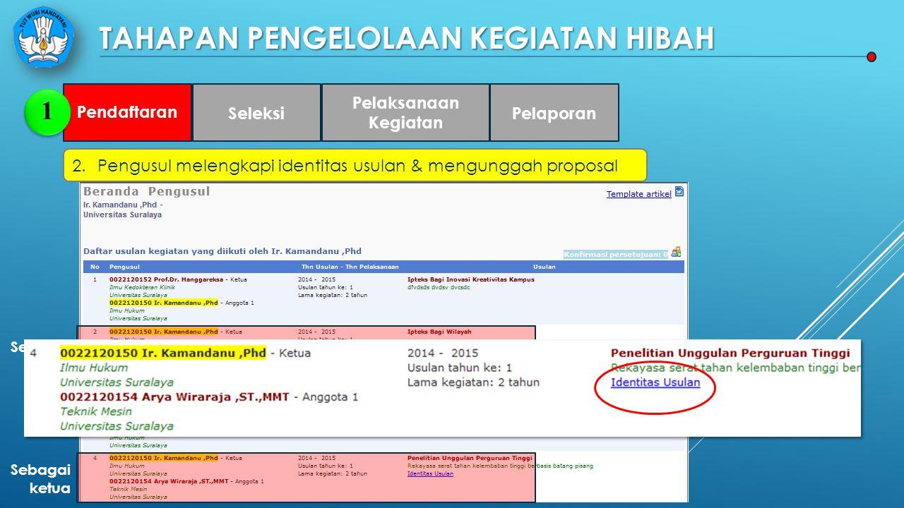 TAHAPAN PENGELOLAAN KEGIATAN HIBAH 2.Pengusul melengkapi identitas usulan & mengunggah proposal Pendaftaran 1 Seleksi Pelaksanaan Kegiatan Pelaporan Sebagai ketua