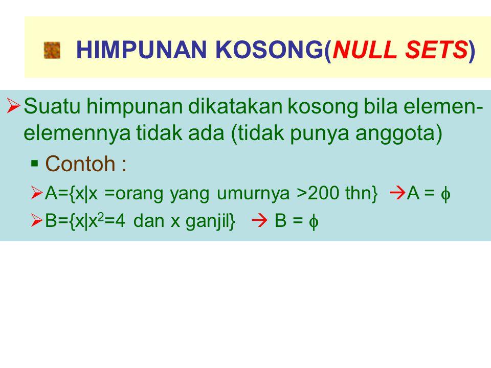 HIMPUNAN KOSONG(NULL SETS)  Suatu himpunan dikatakan kosong bila elemen- elemennya tidak ada (tidak punya anggota)  Contoh :  A={x|x =orang yang um