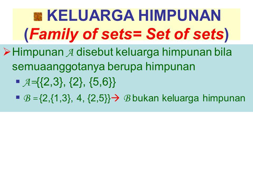 KELUARGA HIMPUNAN (Family of sets= Set of sets)  Himpunan A disebut keluarga himpunan bila semuaanggotanya berupa himpunan  A= {{2,3}, {2}, {5,6}} 