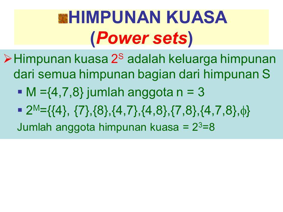 HIMPUNAN KUASA (Power sets)  Himpunan kuasa 2 S adalah keluarga himpunan dari semua himpunan bagian dari himpunan S  M ={4,7,8} jumlah anggota n = 3