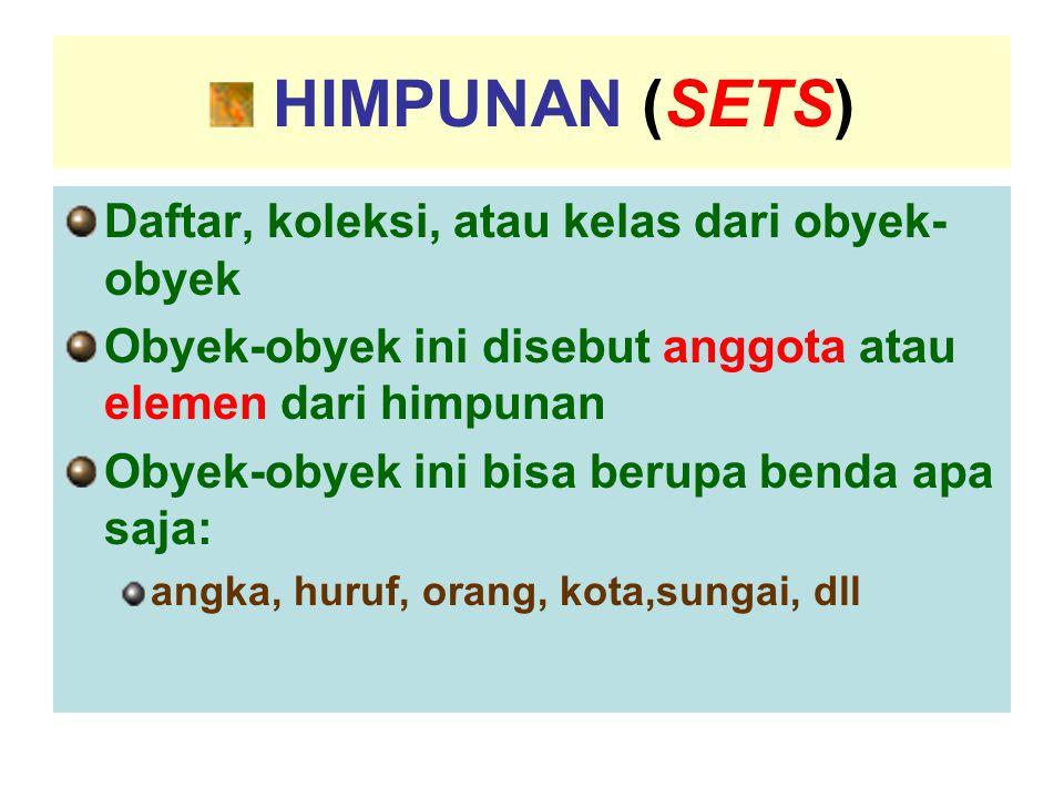 Contoh-contoh himpunan A1 : Angka-angka 1,3 7 dan 10 A2 : Jawab-jawab dari persamaan x 2 -3x-2=0 A3 : Huruf-huruf hidup a, e, i, o, dan u A4 : Orang-orang yang tinggal di bumi A5 : Mahasiswa Angga, Bambang, dan Chandra A6: Mahasiswa-mahasiswa yang tidak masuk kelas A7: Negara-negara Malaysia, Pilipina, Brunei A8 : Ibukota-ibukota di Asia A9 : Angka-angka 2, 4, 6, 8, ….