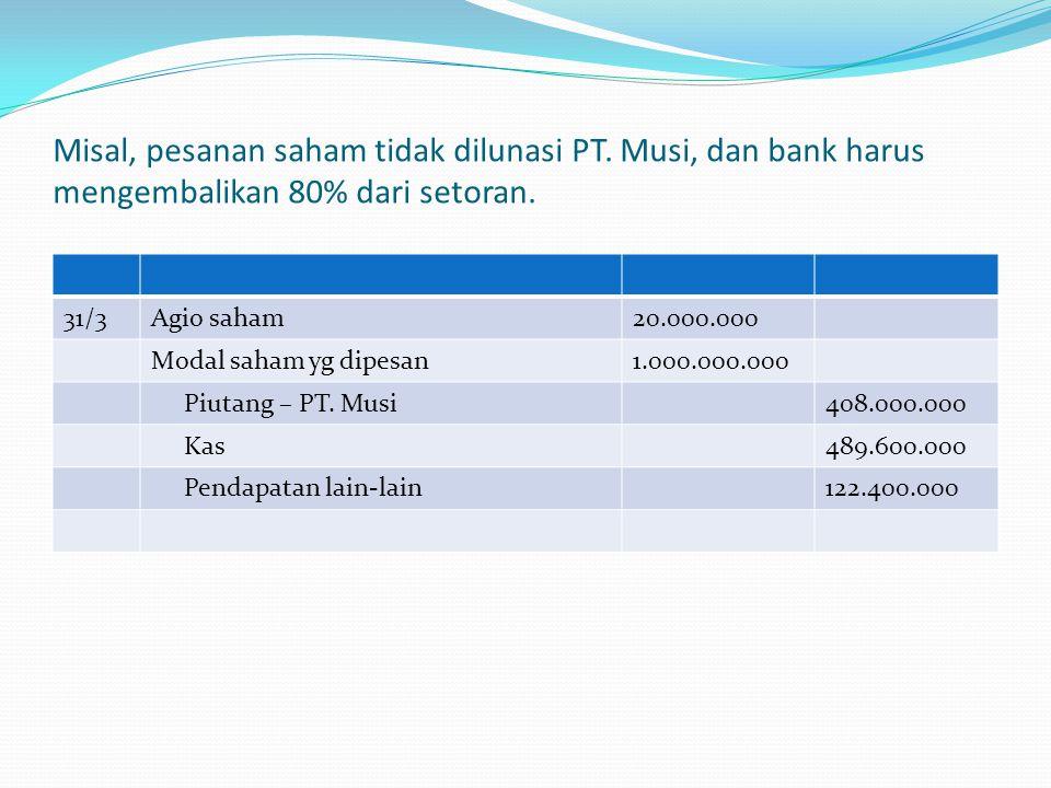 Misal, pesanan saham tidak dilunasi PT. Musi, dan bank harus mengembalikan 80% dari setoran. 31/3Agio saham20.000.000 Modal saham yg dipesan1.000.000.