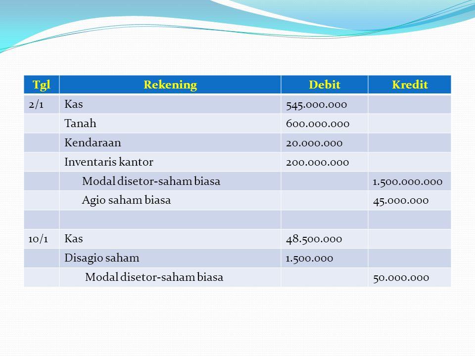 TglRekeningDebitKredit 2/1Kas545.000.000 Tanah600.000.000 Kendaraan20.000.000 Inventaris kantor200.000.000 Modal disetor-saham biasa1.500.000.000 Agio