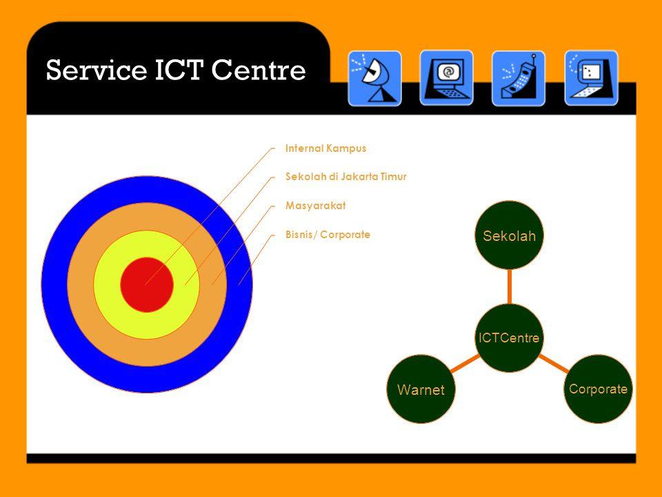 Service ICT Centre Internal Kampus Sekolah di Jakarta Timur Masyarakat Bisnis/ Corporate ICTCentre SekolahCorporateWarnet
