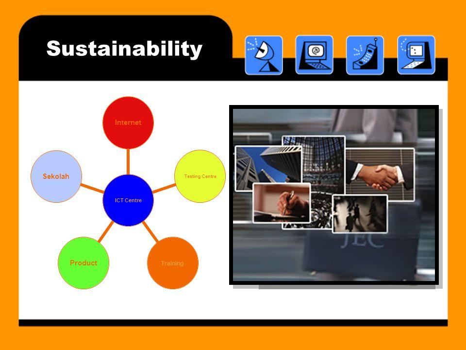 Sustainability ICT Centre Internet Testing Centre TrainingProductSekolah