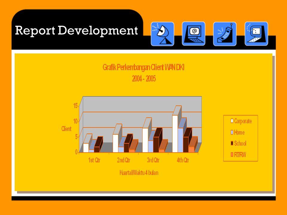 ICT Hosting and Soft Development