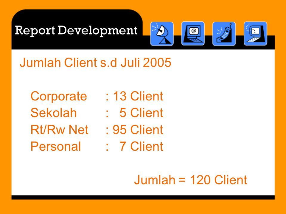 Jumlah Client s.d Juli 2005 Corporate : 13 Client Sekolah: 5 Client Rt/Rw Net: 95 Client Personal: 7 Client Jumlah = 120 Client