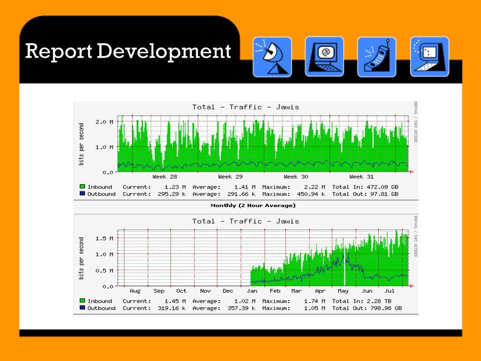 Training Level Base Operator Sys Admin Analyst