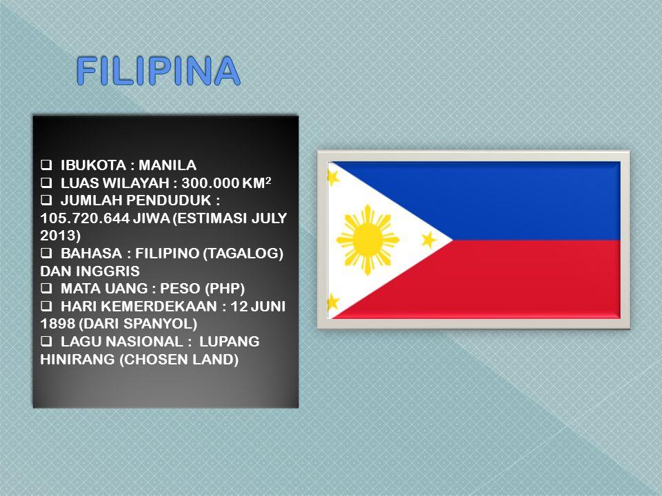  IBUKOTA : MANILA  LUAS WILAYAH : 300.000 KM 2  JUMLAH PENDUDUK : 105.720.644 JIWA (ESTIMASI JULY 2013)  BAHASA : FILIPINO (TAGALOG) DAN INGGRIS 