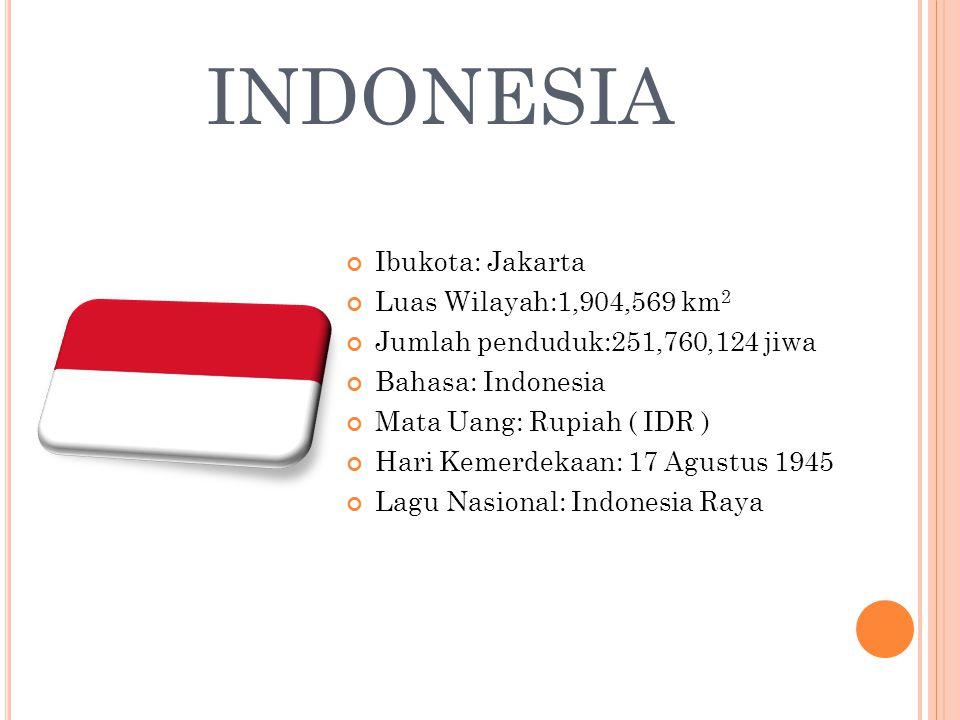INDONESIA Ibukota: Jakarta Luas Wilayah:1,904,569 km 2 Jumlah penduduk:251,760,124 jiwa Bahasa: Indonesia Mata Uang: Rupiah ( IDR ) Hari Kemerdekaan: