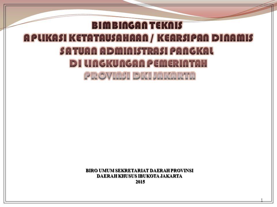2 1.Dinamika organisasi pemerintahan di DKI Jakarta bergerak dinamis.