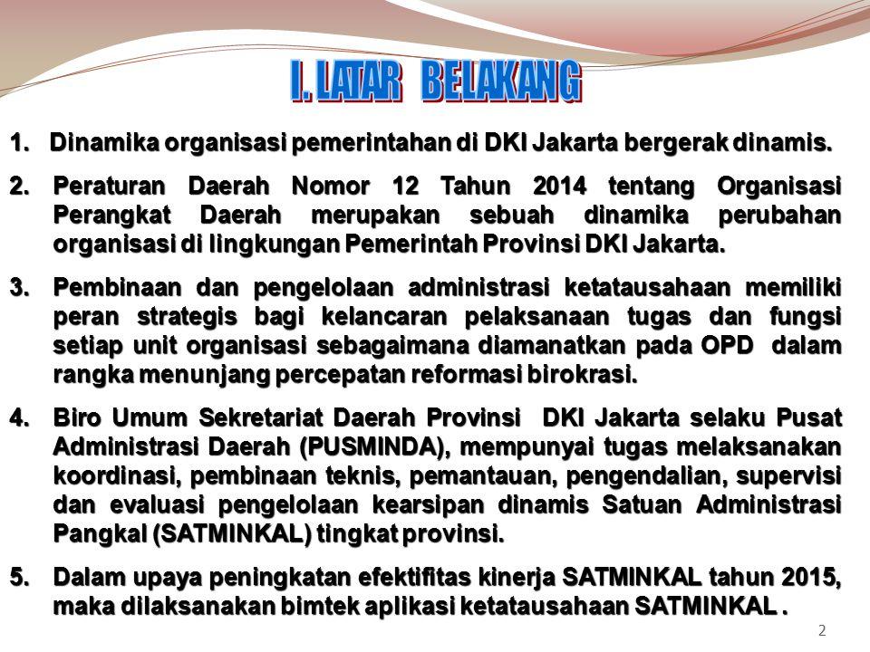 3  Undang-Undang Nomor 43 Tahun 2009 tentang Kearsipan;  Peraturan Pemerintah Nomor 28 Tahun 2012 tentang Pelaksanaan Undang- Undang Nomor 43 Tahun 2009 tentang Kearsipan;  Peraturan Daerah Nomor 1 Tahun 2007 tentang Pengelolaan Kearsipan;  Peraturan Daerah Nomor 12 Tahun 2014 tentang Organisasi Perangkat Daerah;  Keputusan Gubernur Nomor 1 Tahun 1976 tentang Pola Administrasi Kearsipan dan Dokumen Pemerintah DKI Jakarta;  Kepurtusan Gubernur Nomor 56 Tahun 2001 tentang Tata Cara Penyelesaian Ferbal Naskah Dinas di Lingkungan Pemerintah Provinsi DKI Jakarta;  Keputusan Gubernur Nomor 45 Tahun 2003 tentang Organisasi Kearsipan Dinamis Pemerintah Provinsi DKI Jakarta;  Peraturan Gubernur Nomor 74 Tahun 2008 tentang Pembakuan Prasarana dan Sarana Kearsipan;