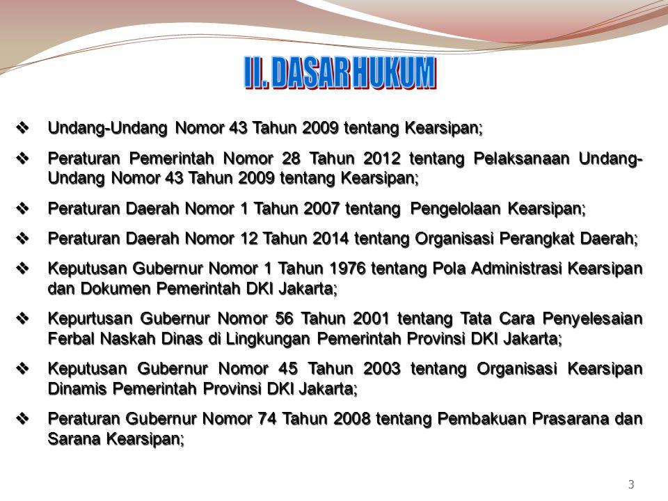 3  Undang-Undang Nomor 43 Tahun 2009 tentang Kearsipan;  Peraturan Pemerintah Nomor 28 Tahun 2012 tentang Pelaksanaan Undang- Undang Nomor 43 Tahun