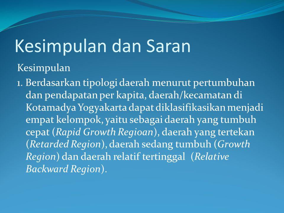 Kesimpulan dan Saran Kesimpulan 1. Berdasarkan tipologi daerah menurut pertumbuhan dan pendapatan per kapita, daerah/kecamatan di Kotamadya Yogyakarta