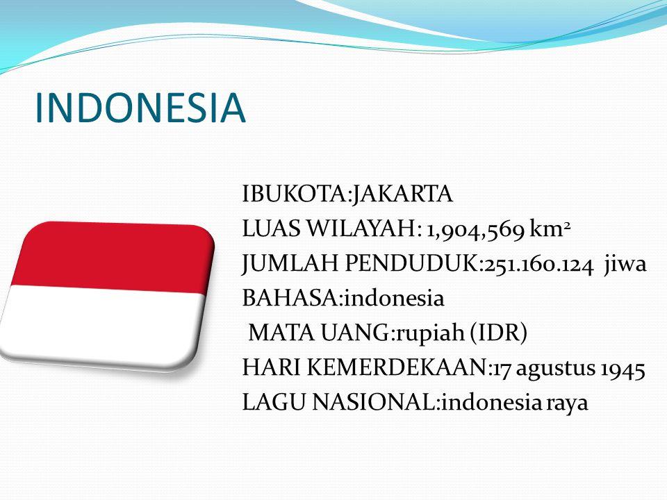 INDONESIA IBUKOTA:JAKARTA LUAS WILAYAH: 1,904,569 km 2 JUMLAH PENDUDUK:251.160.124 jiwa BAHASA:indonesia MATA UANG:rupiah (IDR) HARI KEMERDEKAAN:17 ag
