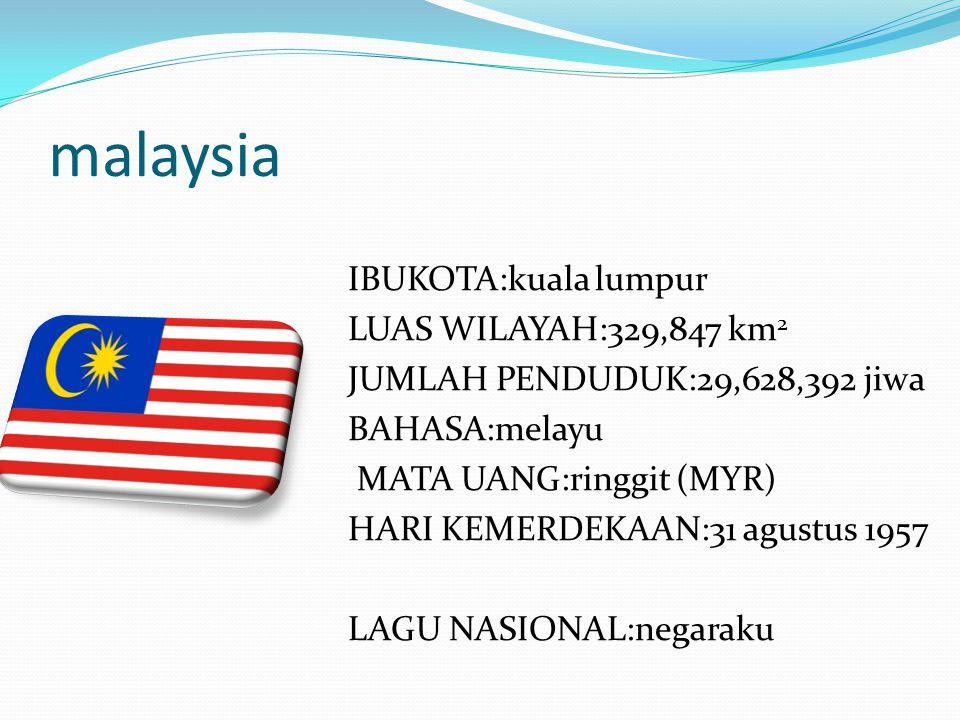 malaysia IBUKOTA:kuala lumpur LUAS WILAYAH:329,847 km 2 JUMLAH PENDUDUK:29,628,392 jiwa BAHASA:melayu MATA UANG:ringgit (MYR) HARI KEMERDEKAAN:31 agus