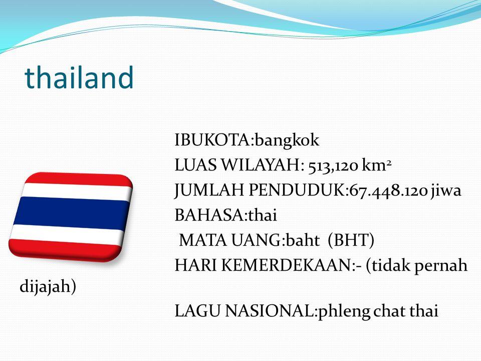 thailand IBUKOTA:bangkok LUAS WILAYAH: 513,120 km 2 JUMLAH PENDUDUK:67.448.120 jiwa BAHASA:thai MATA UANG:baht (BHT) HARI KEMERDEKAAN:- (tidak pernah