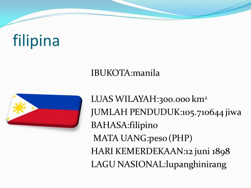 filipina IBUKOTA:manila LUAS WILAYAH:300.000 km 2 JUMLAH PENDUDUK:105.710644 jiwa BAHASA:filipino MATA UANG:peso (PHP) HARI KEMERDEKAAN:12 juni 1898 L