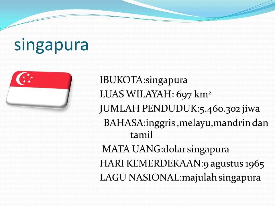 singapura IBUKOTA:singapura LUAS WILAYAH: 697 km 2 JUMLAH PENDUDUK:5.460.302 jiwa BAHASA:inggris,melayu,mandrin dan tamil MATA UANG:dolar singapura HA