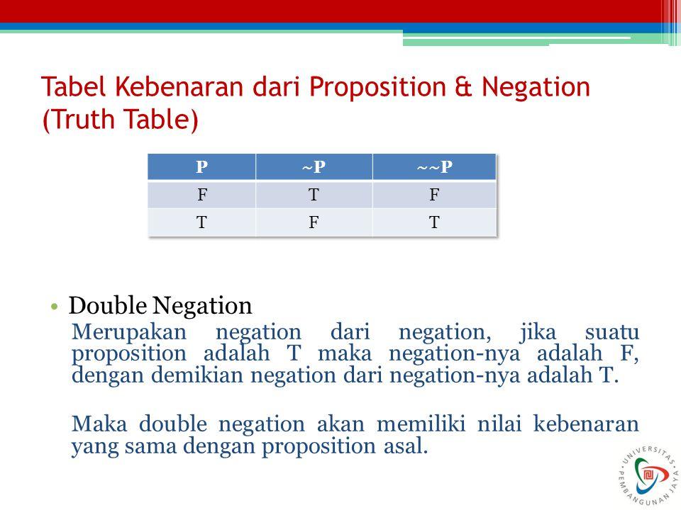 Tabel Kebenaran dari Proposition & Negation (Truth Table) Double Negation Merupakan negation dari negation, jika suatu proposition adalah T maka negat