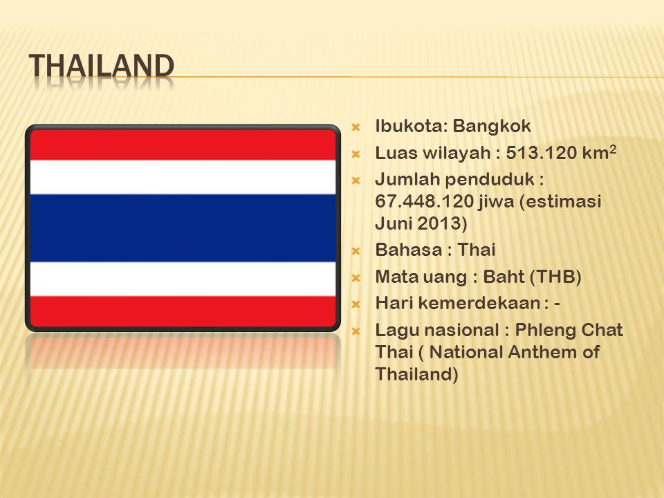  Ibukota: Bangkok  Luas wilayah : 513.120 km 2  Jumlah penduduk : 67.448.120 jiwa (estimasi Juni 2013)  Bahasa : Thai  Mata uang : Baht (THB)  Hari kemerdekaan : -  Lagu nasional : Phleng Chat Thai ( National Anthem of Thailand)