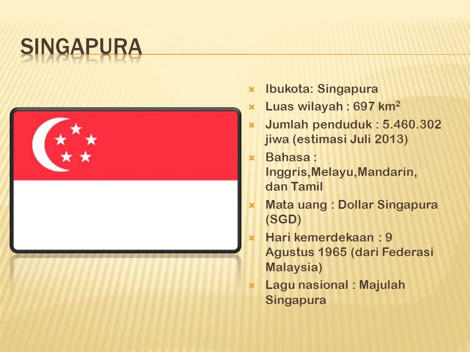  Ibukota: Singapura  Luas wilayah : 697 km 2  Jumlah penduduk : 5.460.302 jiwa (estimasi Juli 2013)  Bahasa : Inggris,Melayu,Mandarin, dan Tamil  Mata uang : Dollar Singapura (SGD)  Hari kemerdekaan : 9 Agustus 1965 (dari Federasi Malaysia)  Lagu nasional : Majulah Singapura
