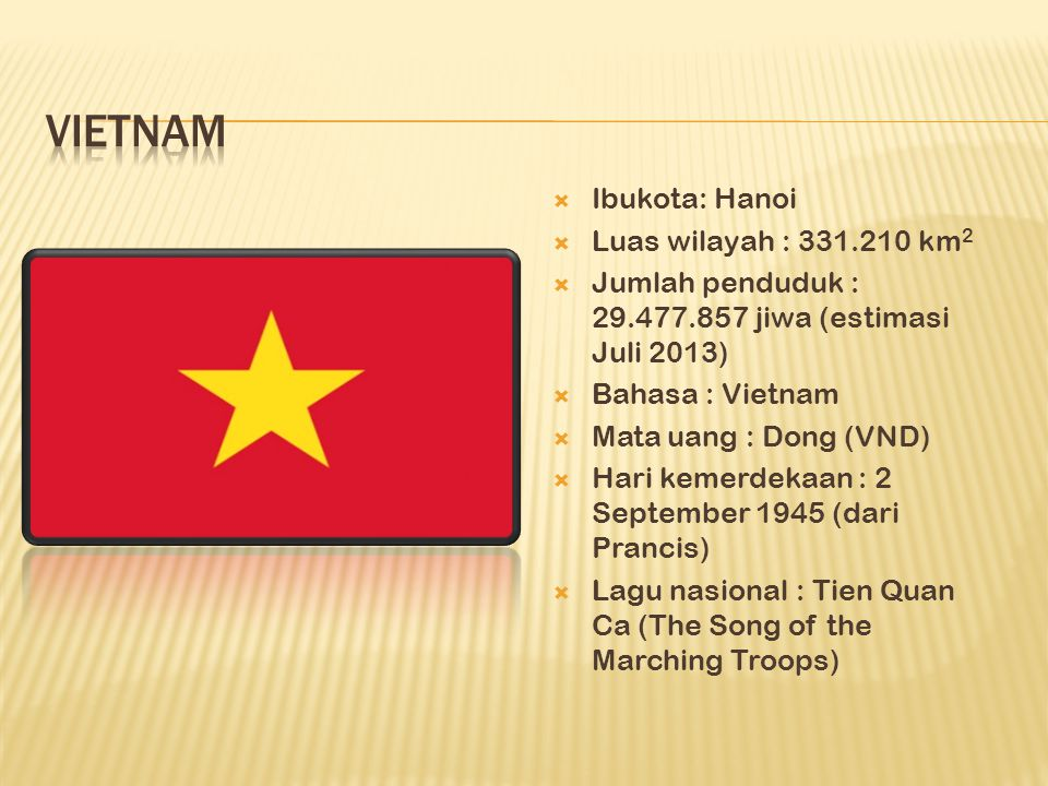  Ibukota: Hanoi  Luas wilayah : 331.210 km 2  Jumlah penduduk : 29.477.857 jiwa (estimasi Juli 2013)  Bahasa : Vietnam  Mata uang : Dong (VND)  Hari kemerdekaan : 2 September 1945 (dari Prancis)  Lagu nasional : Tien Quan Ca (The Song of the Marching Troops)