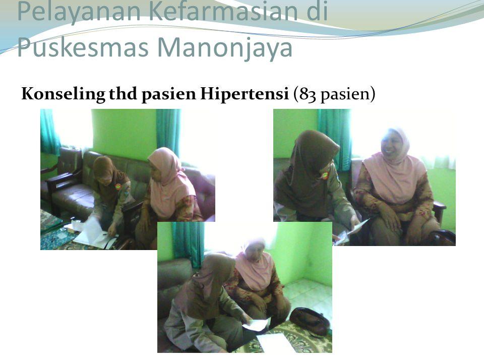 Pelayanan Kefarmasian di Puskesmas Manonjaya Konseling thd pasien Hipertensi (83 pasien)
